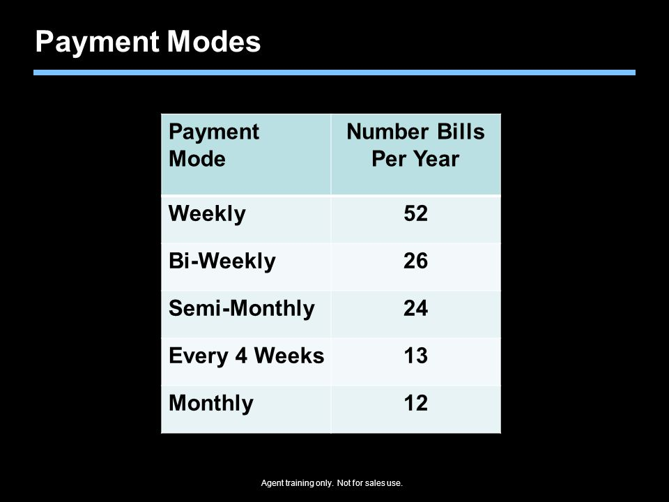 Payment Modes Payment Mode Number Bills Per Year Weekly 52 Bi-Weekly