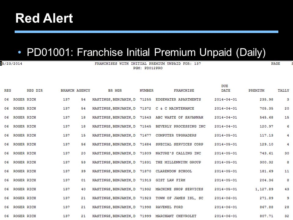 Red Alert PD01001: Franchise Initial Premium Unpaid (Daily)