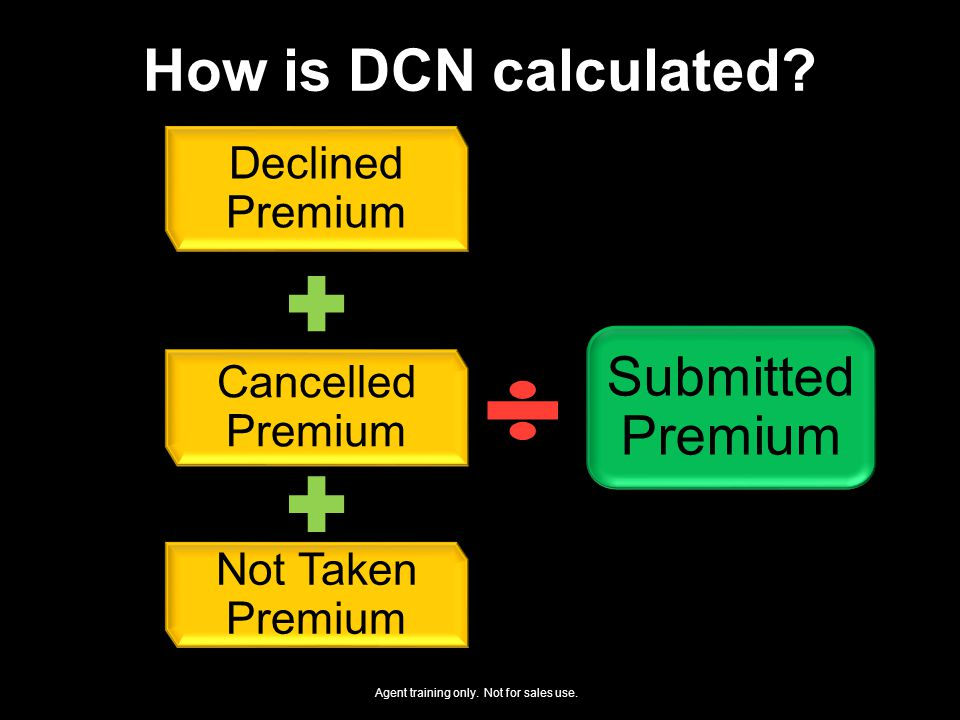 How is DCN calculated Submitted Premium Declined Premium