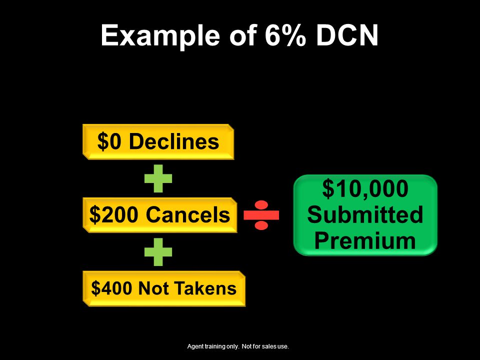 Example of 6% DCN $10,000 Submitted Premium $0 Declines $200 Cancels