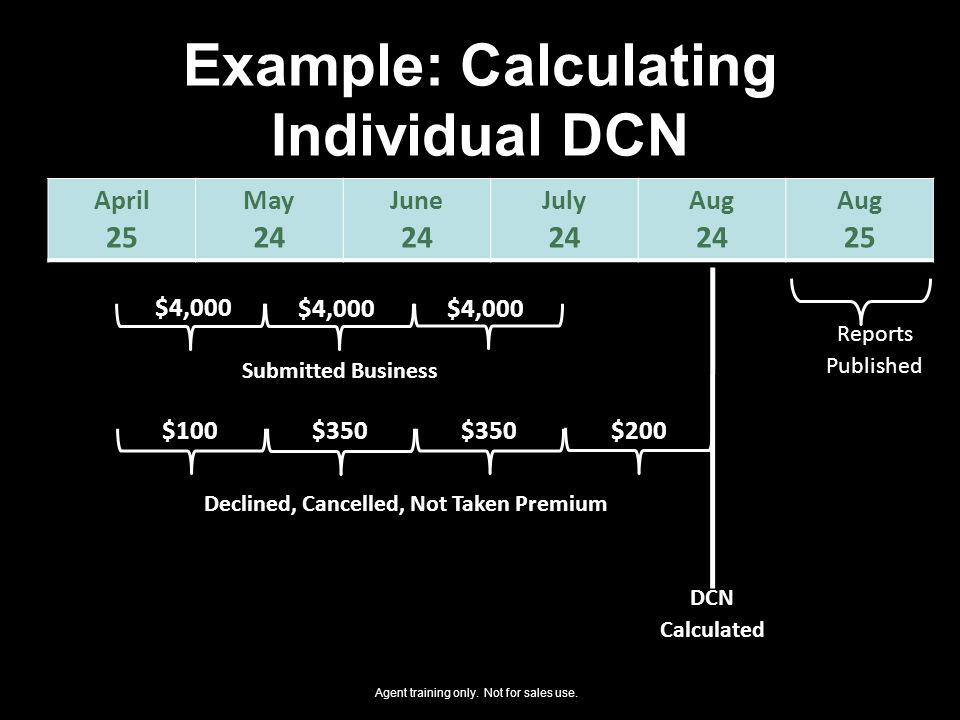 Example: Calculating Individual DCN