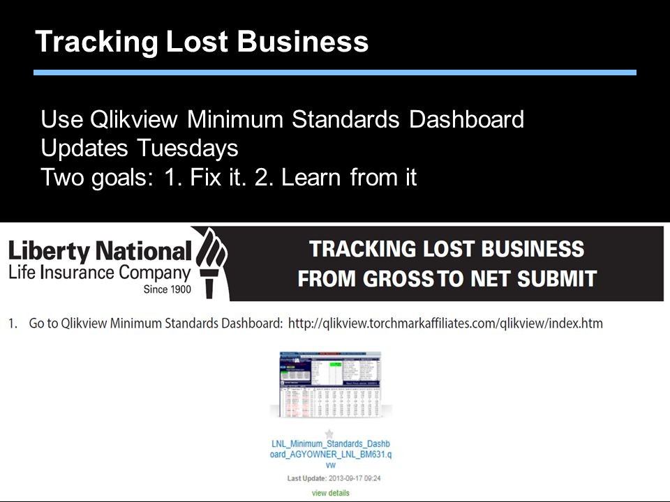 Tracking Lost Business