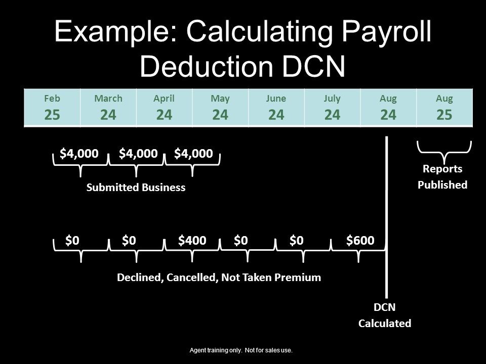 Example: Calculating Payroll Deduction DCN