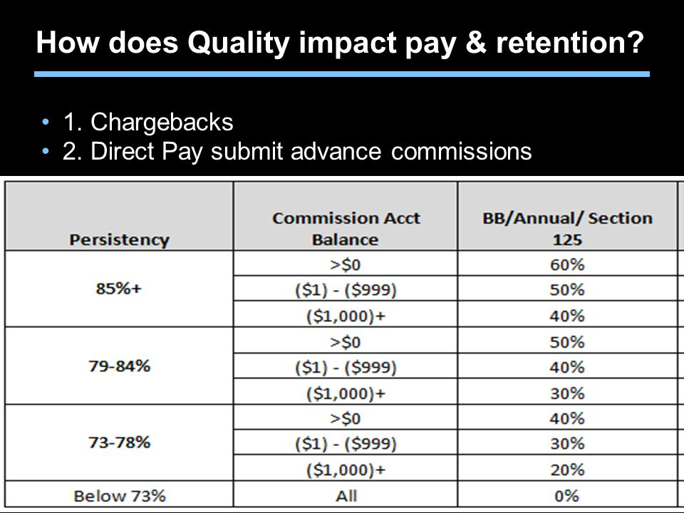How does Quality impact pay & retention