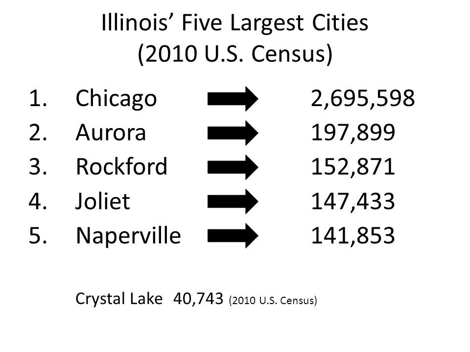 Illinois' Five Largest Cities (2010 U.S. Census)
