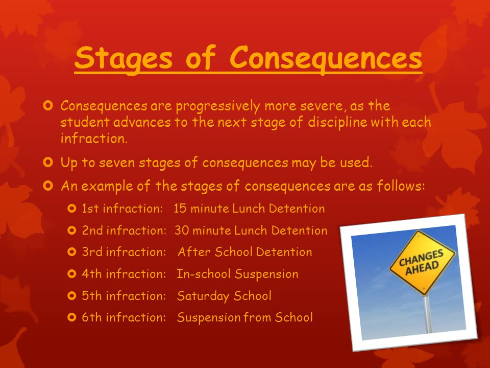 Stages of Consequences