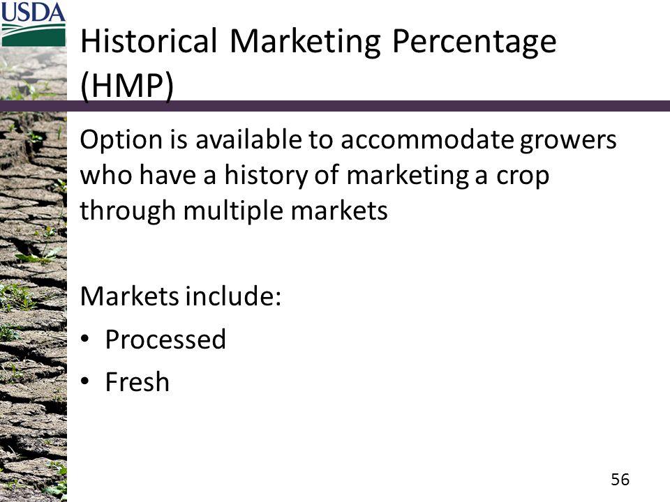 Historical Marketing Percentage (HMP)