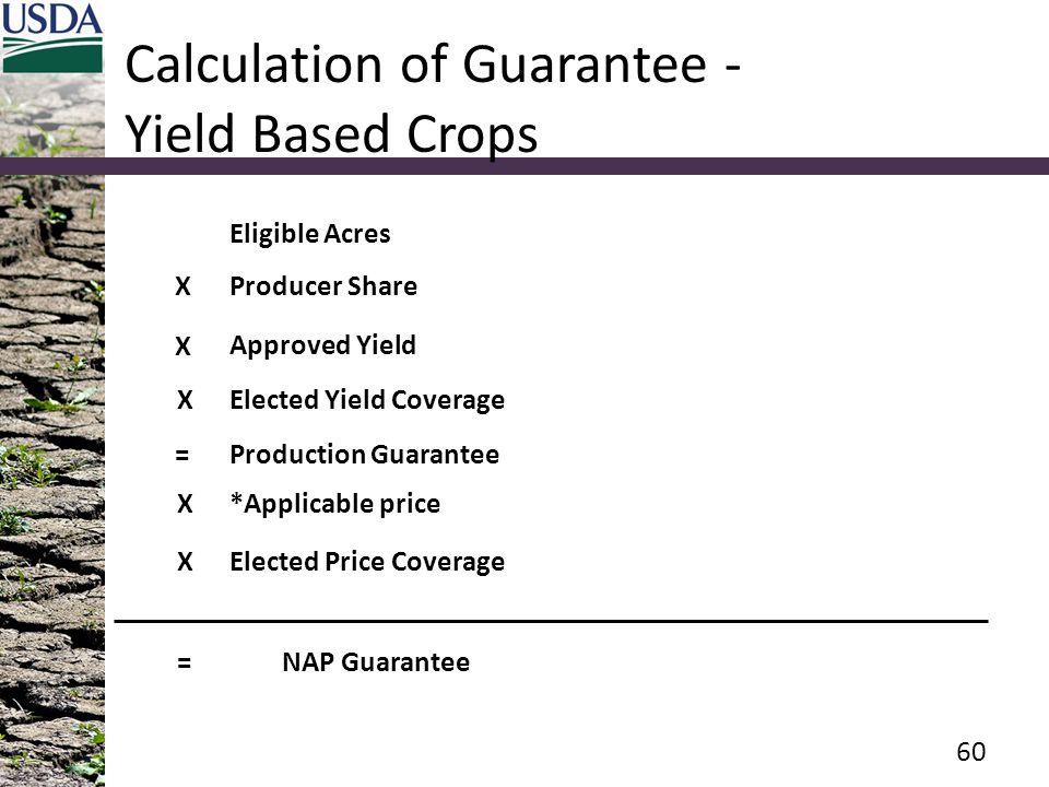 Calculation of Guarantee - Yield Based Crops