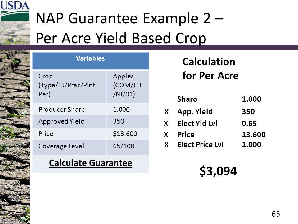 NAP Guarantee Example 2 – Per Acre Yield Based Crop