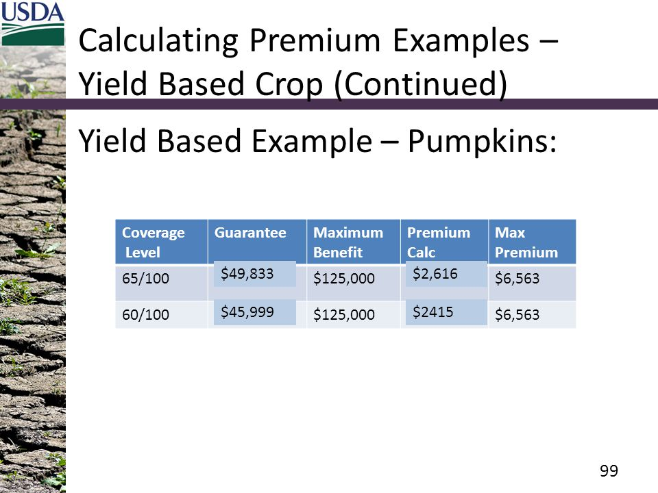 Calculating Premium Examples – Yield Based Crop (Continued)
