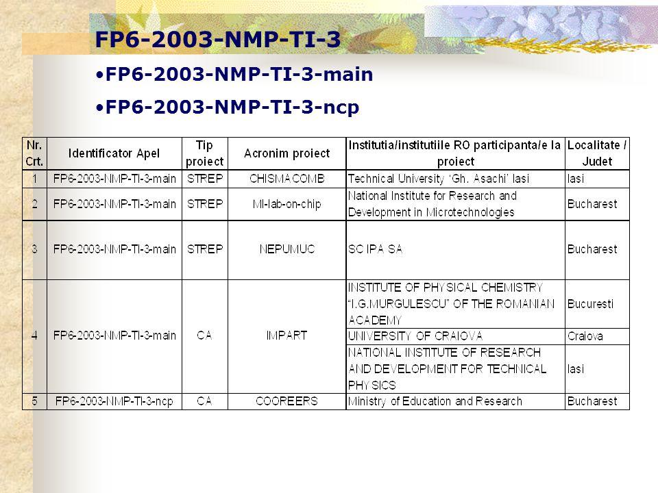 FP6-2003-NMP-TI-3 FP6-2003-NMP-TI-3-main FP6-2003-NMP-TI-3-ncp