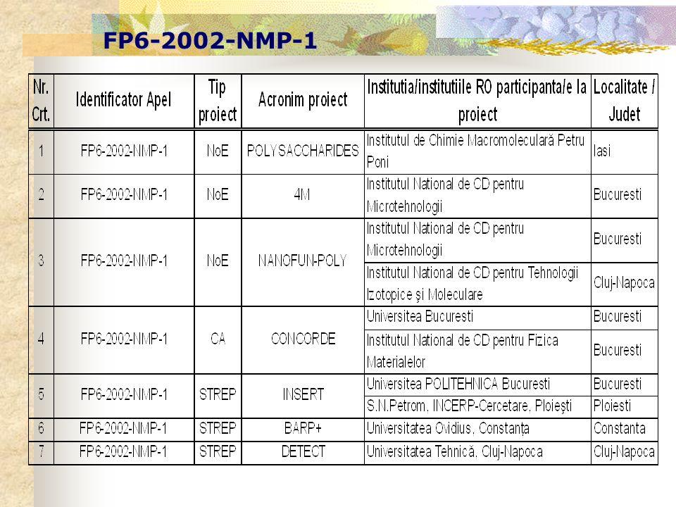 FP6-2002-NMP-1
