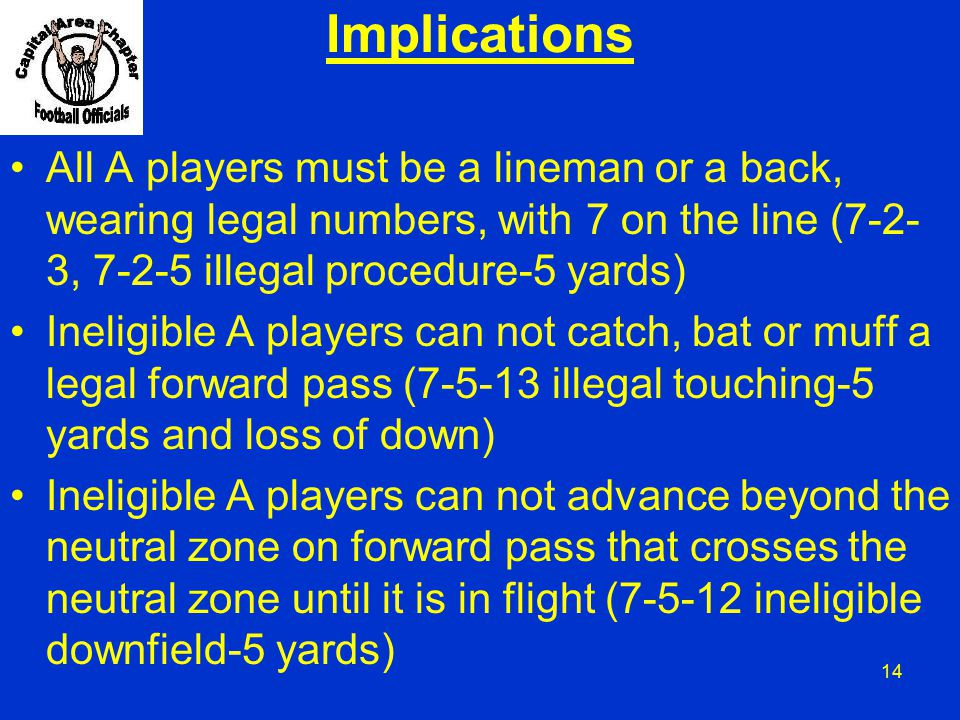 Implications All A players must be a lineman or a back, wearing legal numbers, with 7 on the line (7-2-3, 7-2-5 illegal procedure-5 yards)