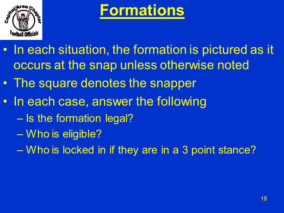 Formations In each situation, the formation is pictured as it occurs at the snap unless otherwise noted.