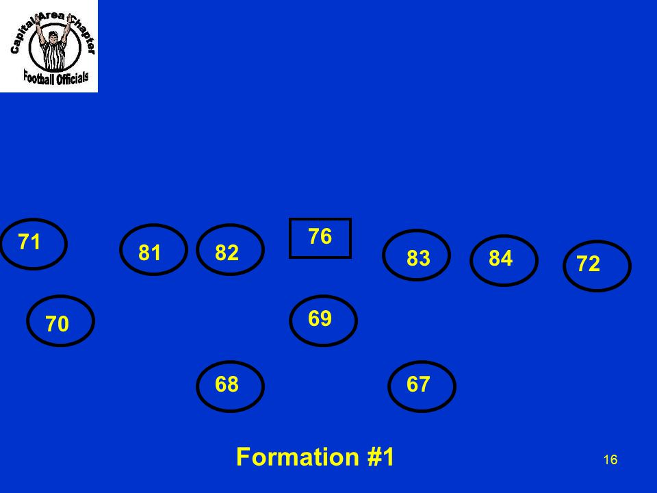 76 71 81 82 83 84 72 69 70 68 67 Formation #1