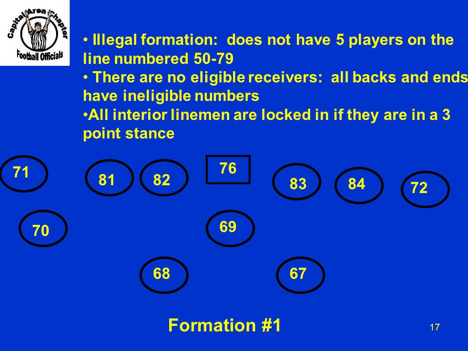 Illegal formation: does not have 5 players on the line numbered 50-79