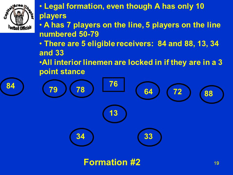 Formation #2 Legal formation, even though A has only 10 players