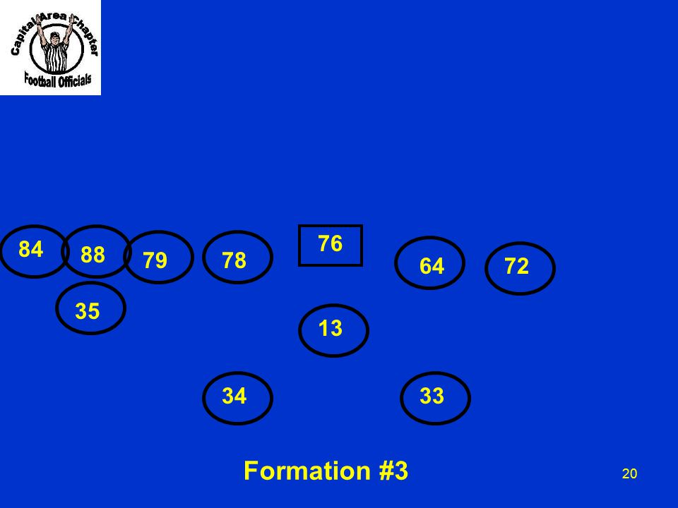 76 84 88 79 78 64 72 35 13 34 33 Formation #3