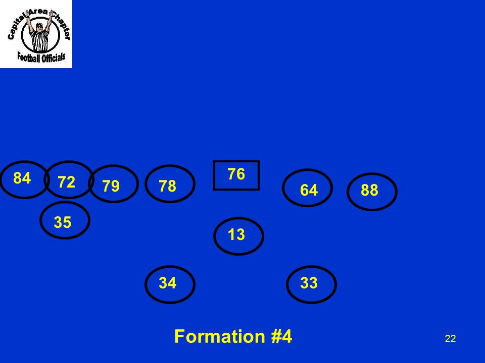 76 84 72 79 78 64 88 35 13 34 33 Formation #4