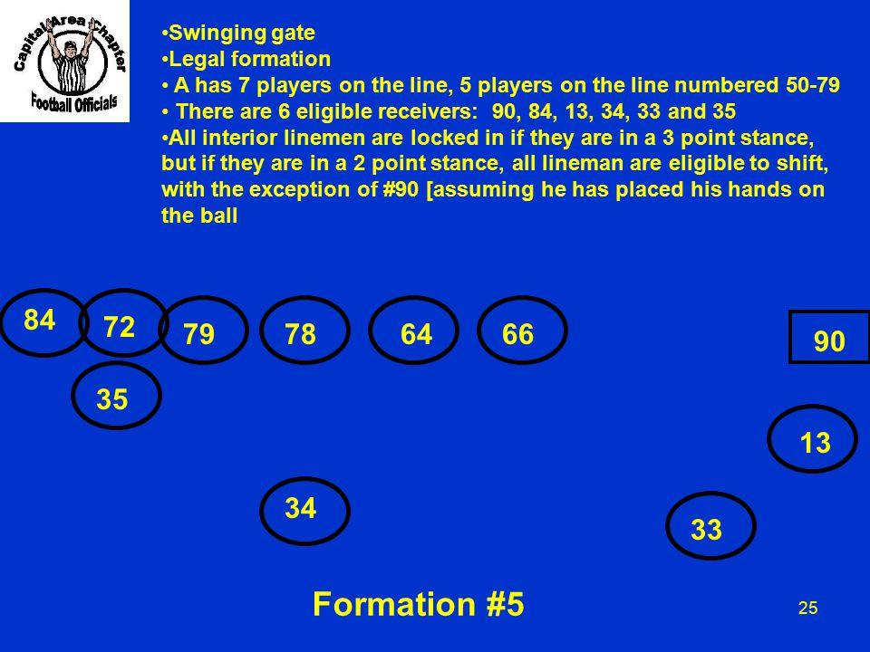 Formation #5 84 72 79 78 64 66 90 35 13 34 33 Swinging gate