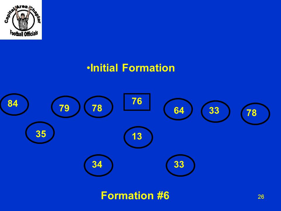 Initial Formation Formation #6