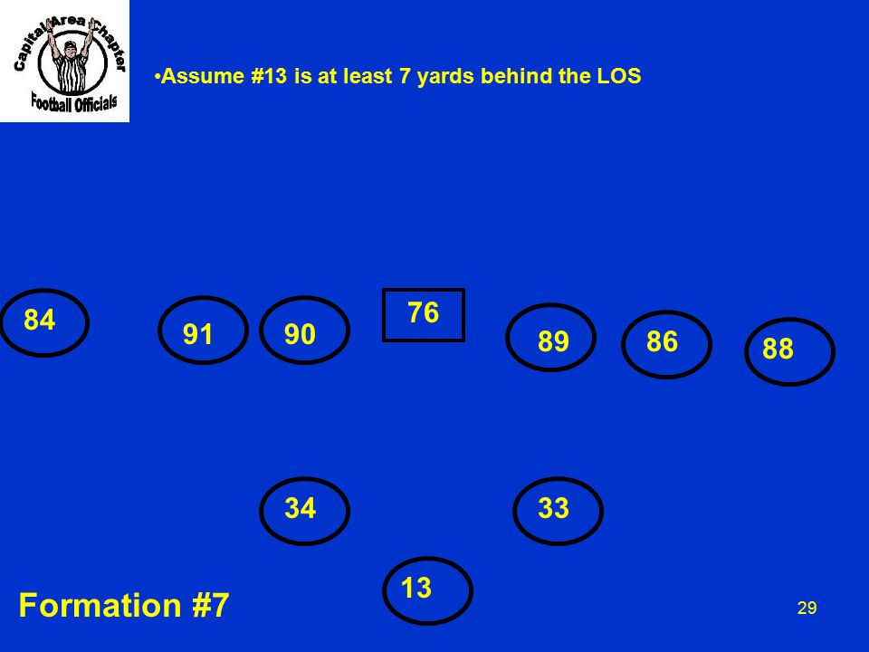 Assume #13 is at least 7 yards behind the LOS