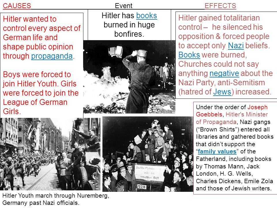 Hitler has books burned in huge bonfires.