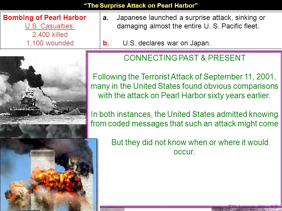 The Surprise Attack on Pearl Harbor