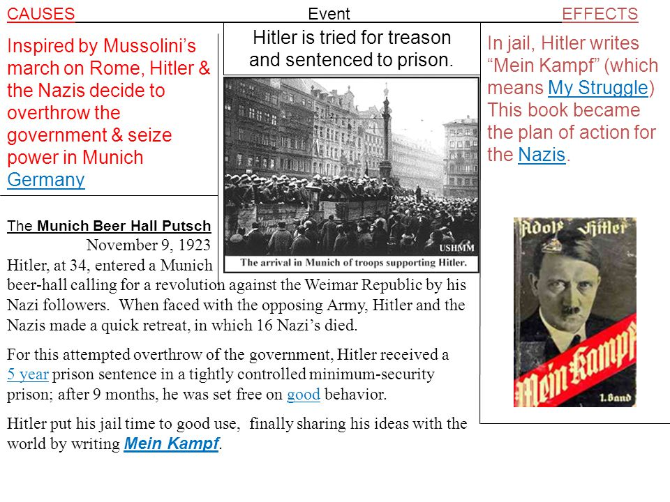 Hitler is tried for treason and sentenced to prison.