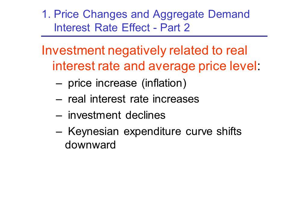 1. Price Changes and Aggregate Demand Interest Rate Effect - Part 2