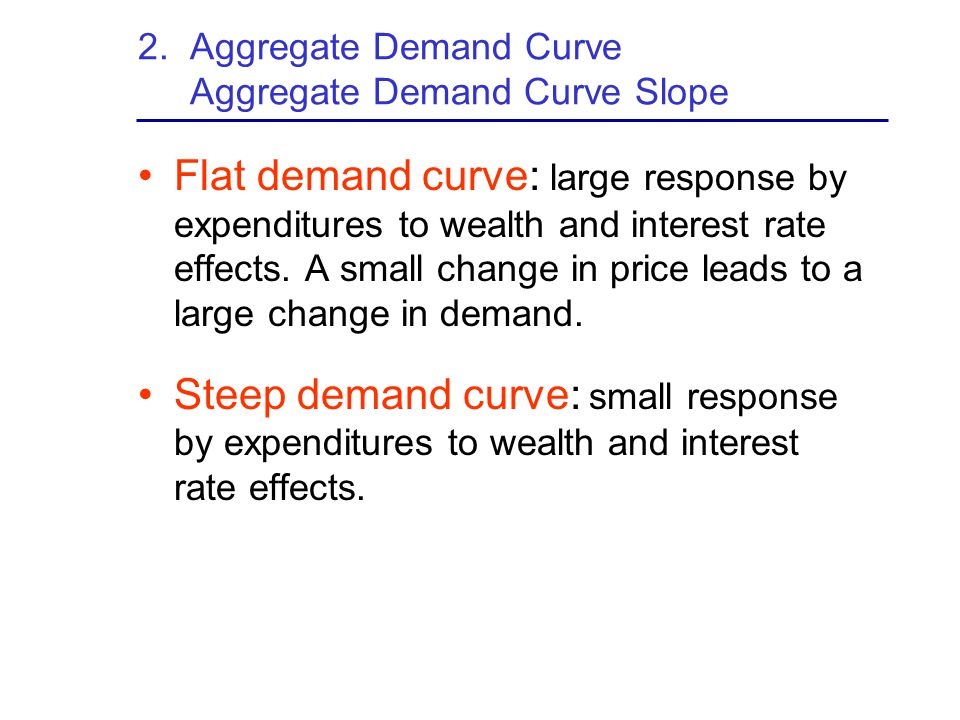 2. Aggregate Demand Curve Aggregate Demand Curve Slope