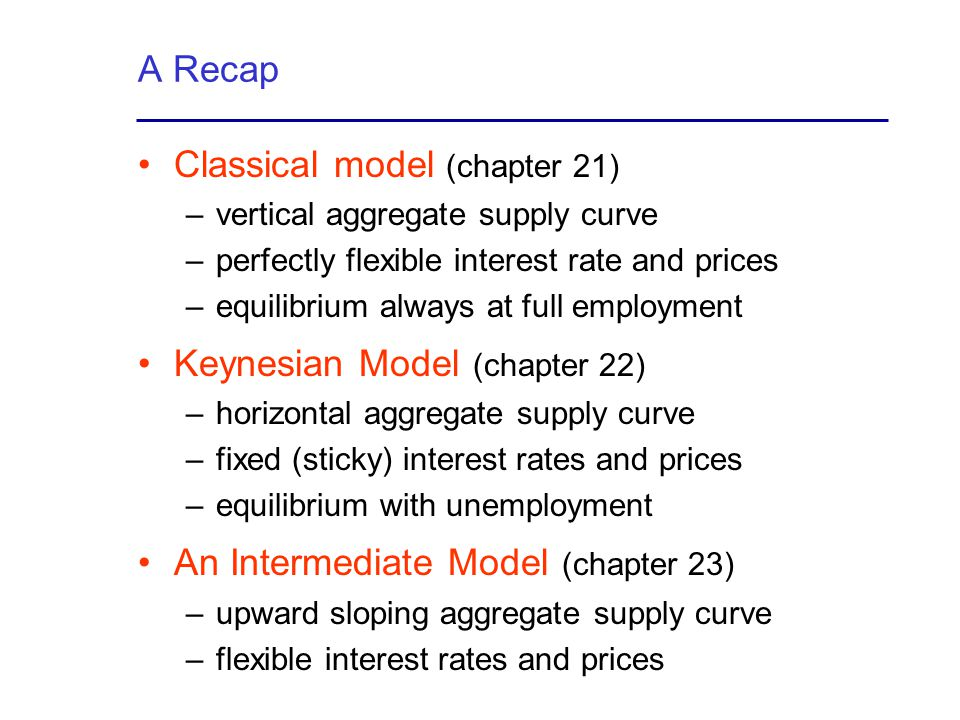 Classical model (chapter 21)