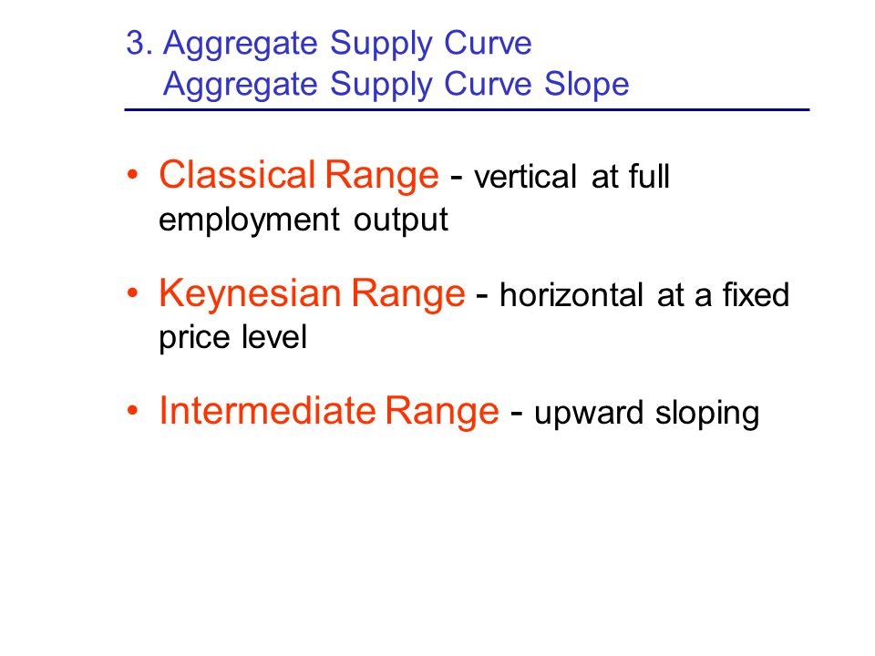 3. Aggregate Supply Curve Aggregate Supply Curve Slope