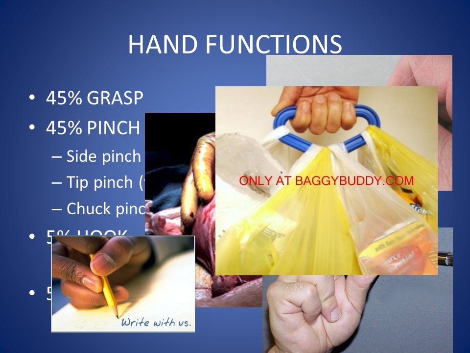 HAND FUNCTIONS 45% GRASP 45% PINCH 5% HOOK 5% PAPERWEIGHT