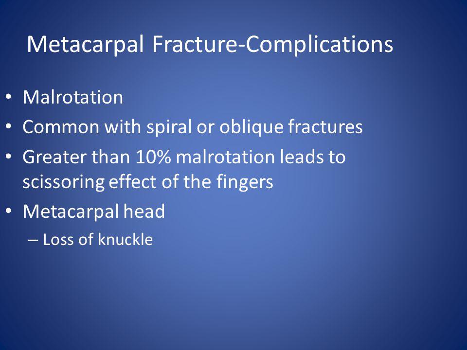 Metacarpal Fracture-Complications