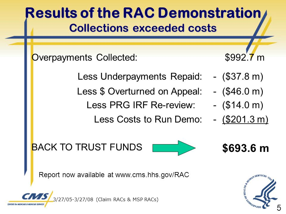 Results of the RAC Demonstration Collections exceeded costs