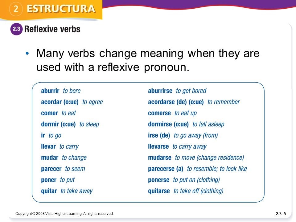 Many verbs change meaning when they are used with a reflexive pronoun.