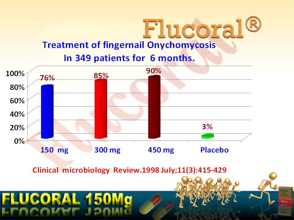 Flucoral®