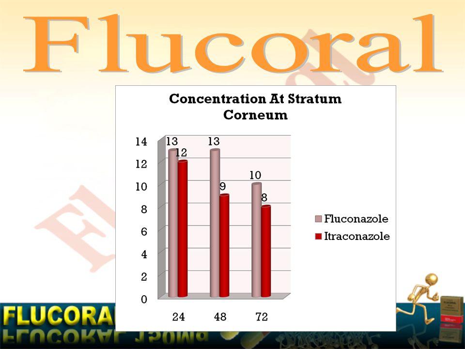 Flucoral