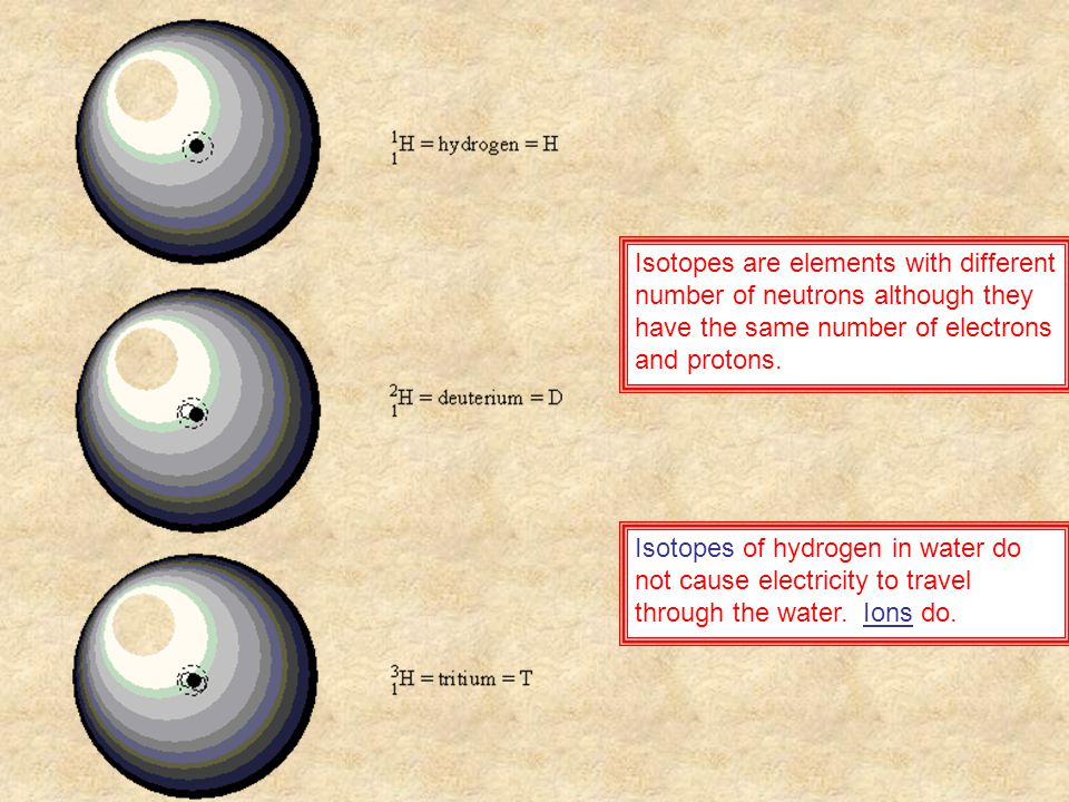 Isotopes are elements with different number of neutrons although they have the same number of electrons and protons.