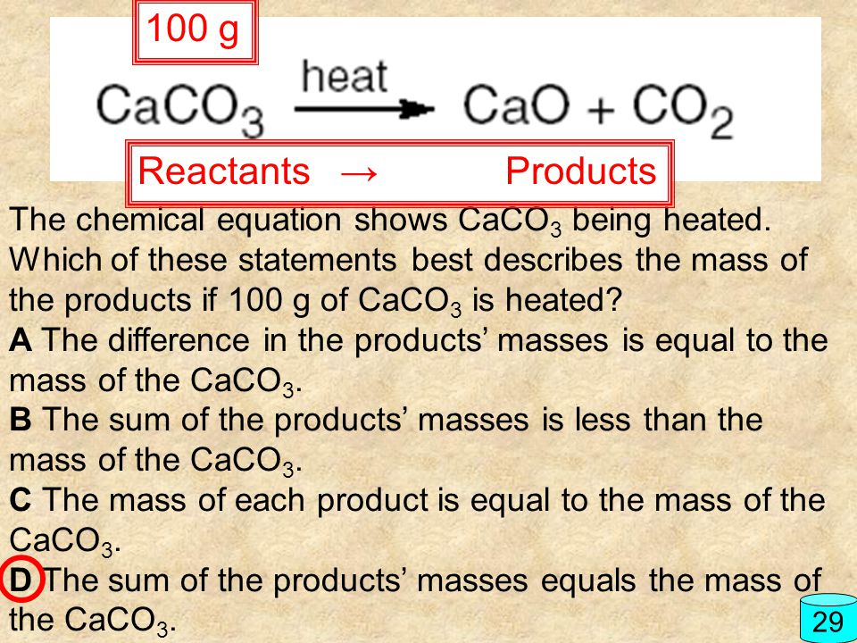 100 g Reactants → Products.