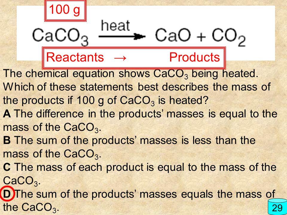 100 g Reactants → Products.