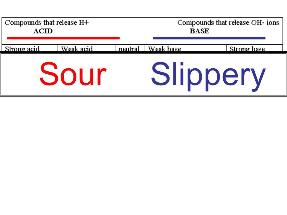 Sour Slippery