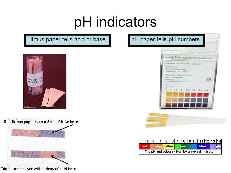 pH indicators Litmus paper tells acid or base