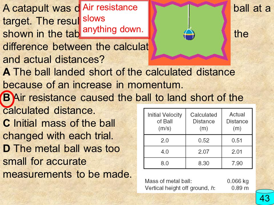 C Initial mass of the ball changed with each trial.