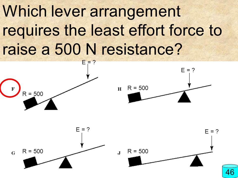 Which lever arrangement requires the least effort force to raise a 500 N resistance
