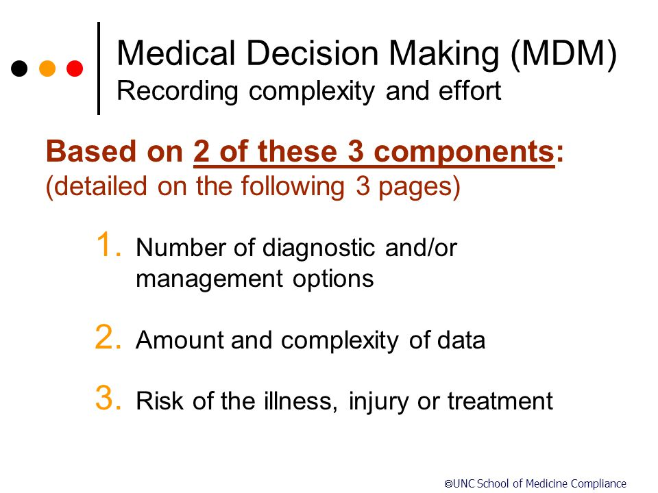 Medical Decision Making (MDM) Recording complexity and effort
