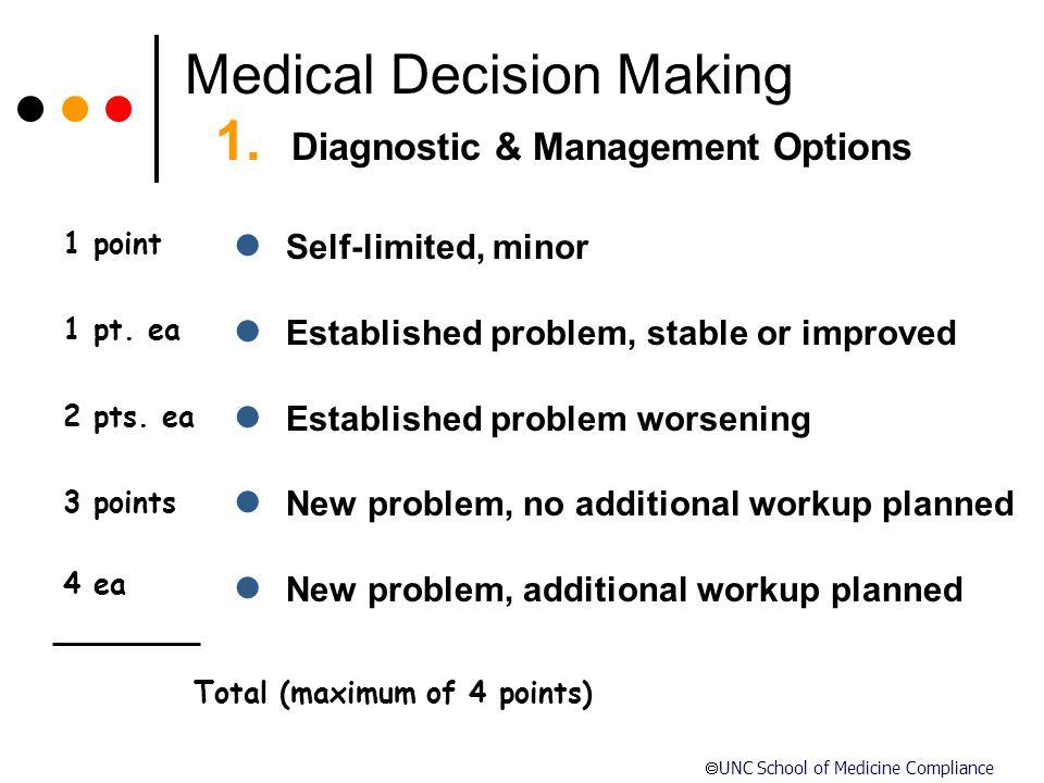 Medical Decision Making 1. Diagnostic & Management Options