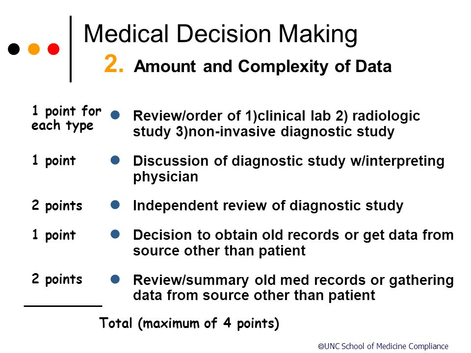 Medical Decision Making 2. Amount and Complexity of Data
