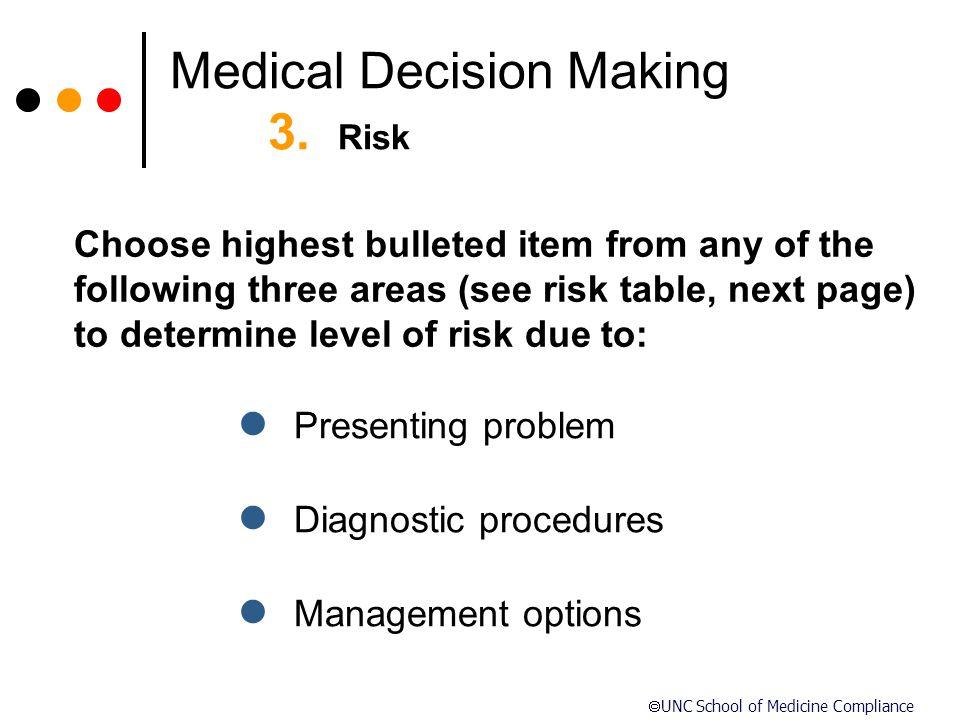 Medical Decision Making 3. Risk